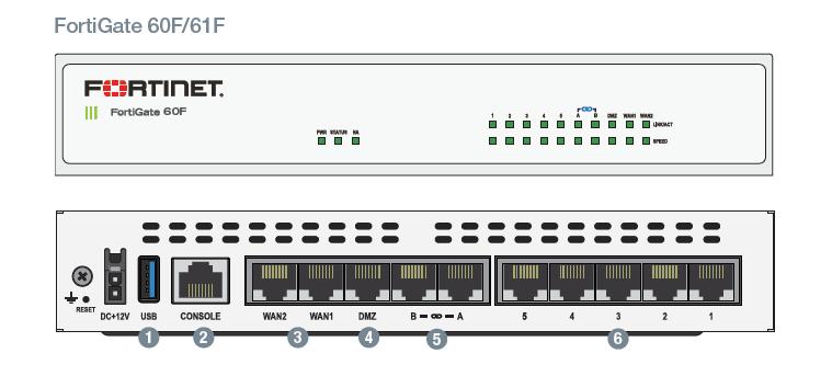 Lựa chọn mã các sản phầm Firewall Fortigate hay Firewall Fortinet cho phù hợp với mạng của doanh nghiệp bạn