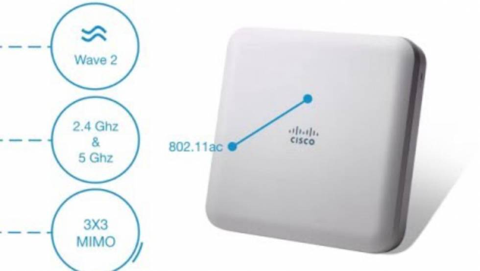 Wifi Cisco