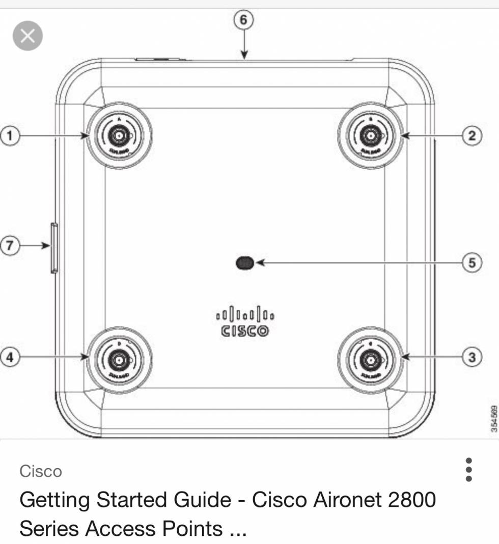 Wifi Cisco Aironet AP 2800